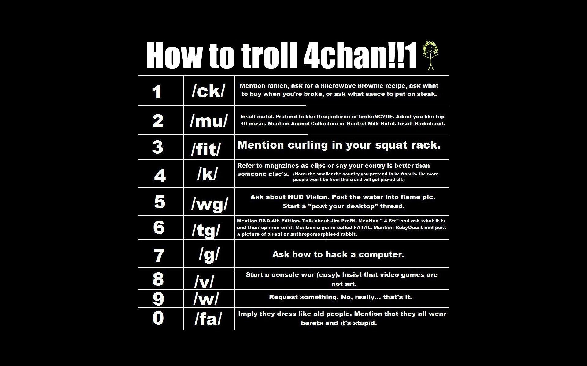 8chan Wallpaper: 4Chan HD Wallpaper
