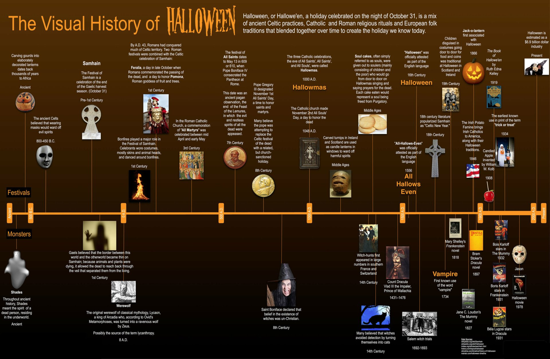 Holiday - Halloween  Graph Wallpaper