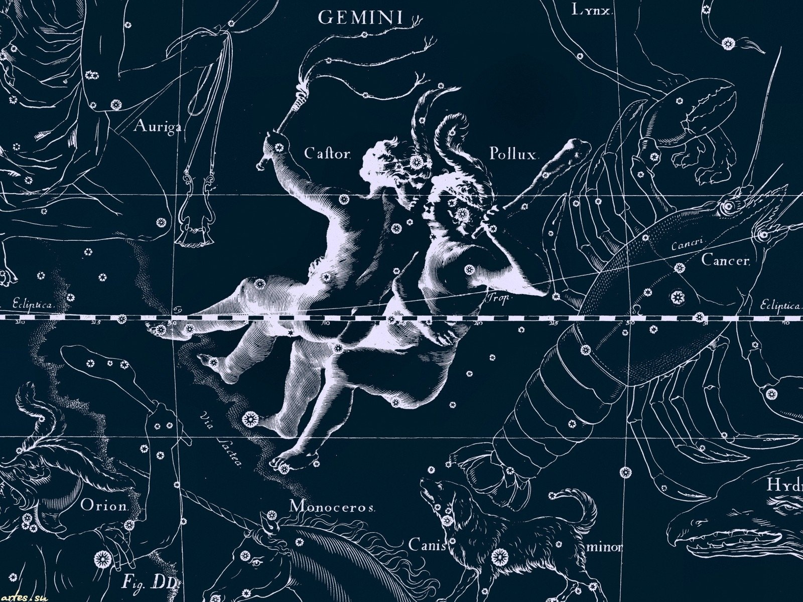 4 Gemini Astrology Hd Wallpapers Background Images Wallpaper Abyss