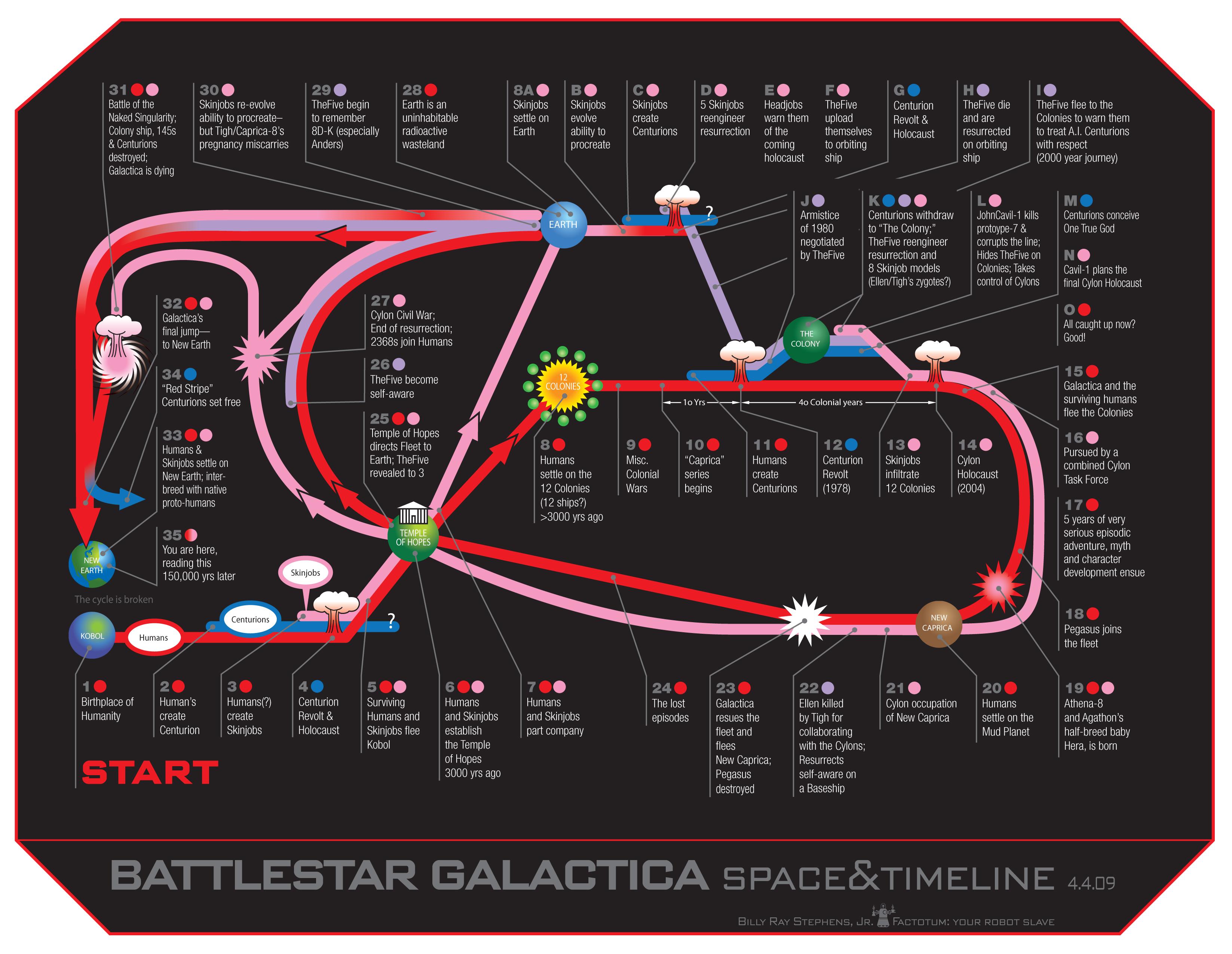 Battlestar Galactica 1978 HD Wallpaper