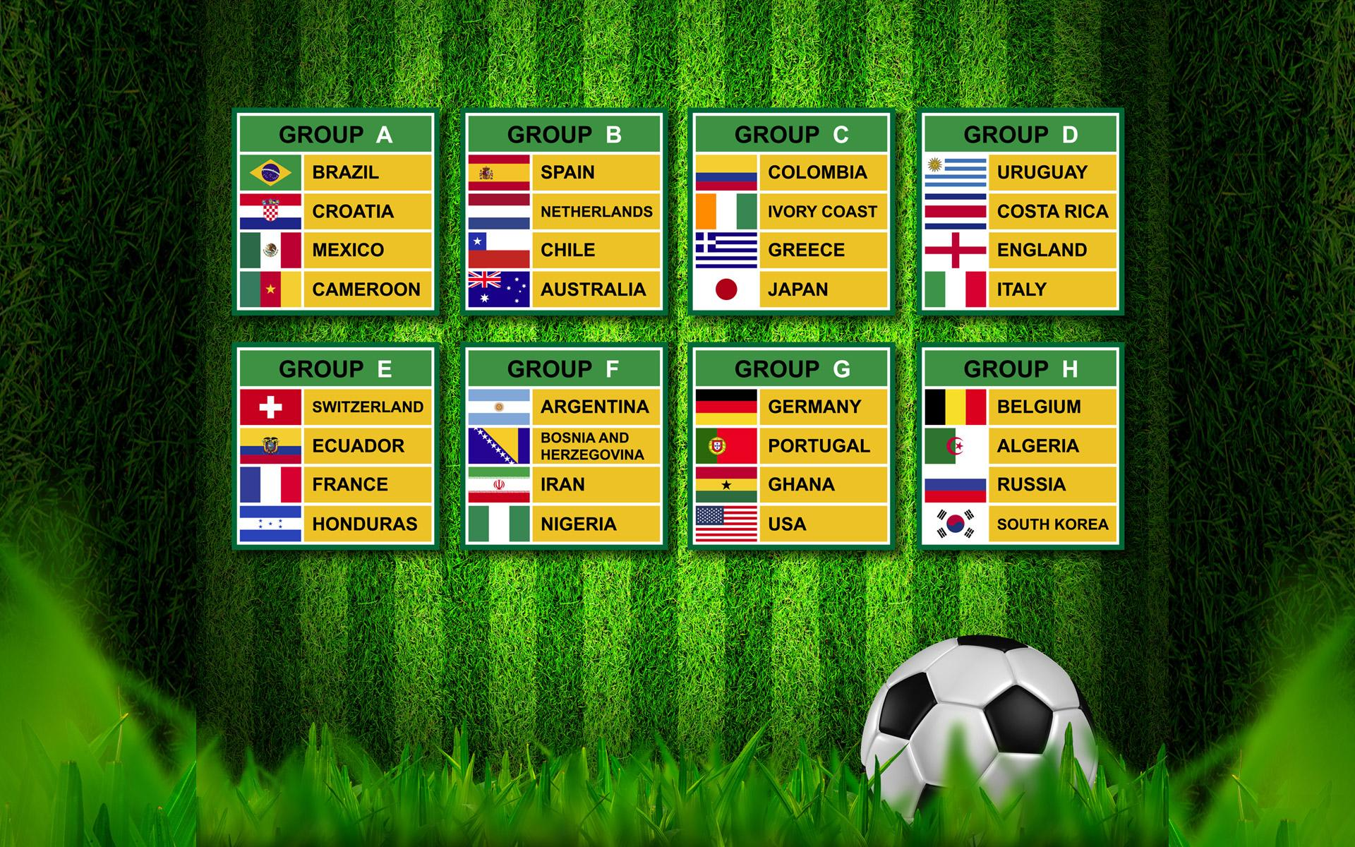 Fifa World Cup Brazil 2014 Full HD Wallpaper And Background Image