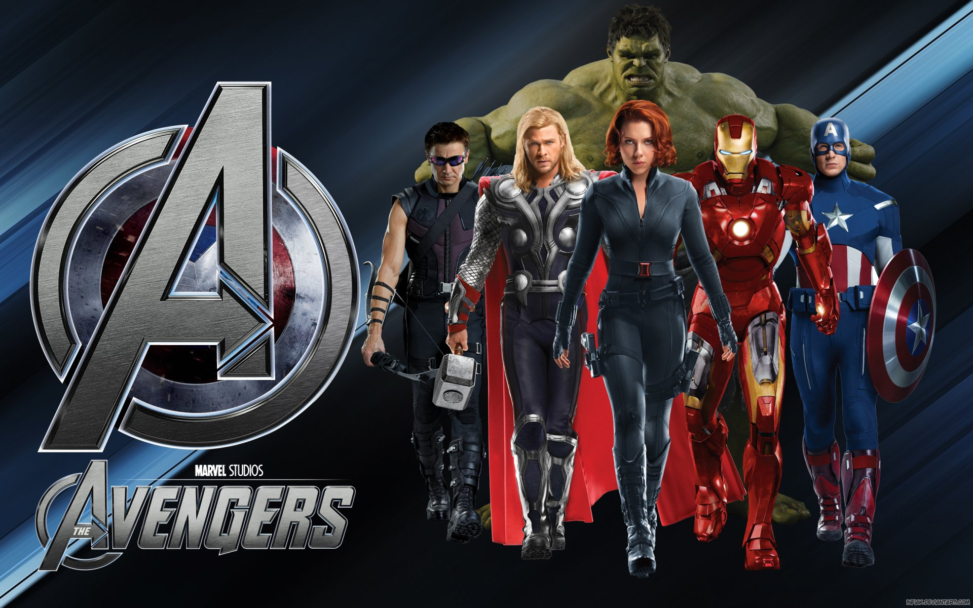 The Avengers Full HD Papel De Parede And Background Image