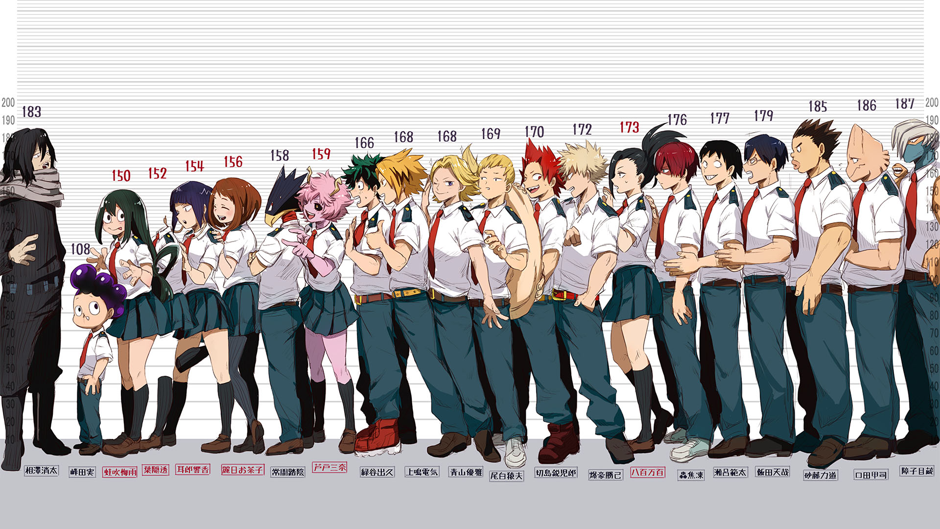 My Hero Academia Class 1 A Size Chart Extended For 16 9 Hd